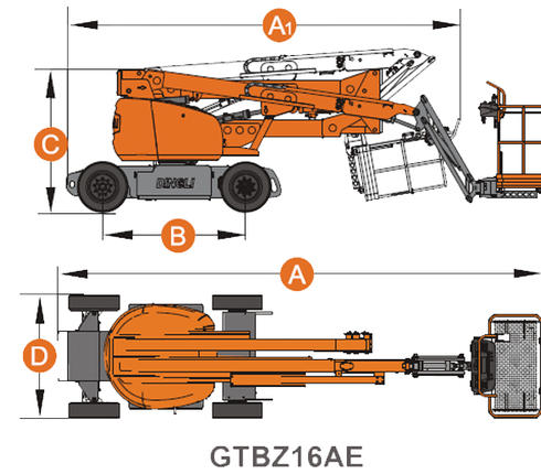 Measurements GTBZ16AE
